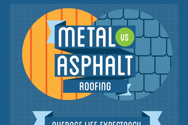 Unique Roofing Slogans 8