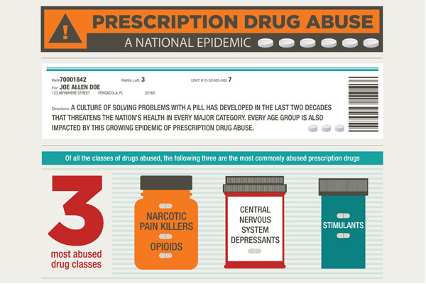 31 Good Drug Prevention Campaign Slogans