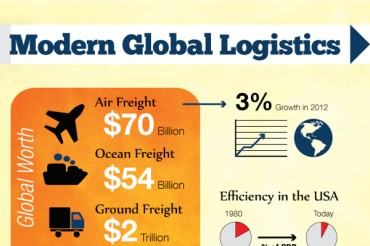 31 Good Logistics Slogans and Taglines