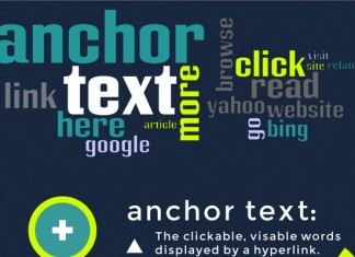4 Essentials of One Way Anchor Text Backlinks
