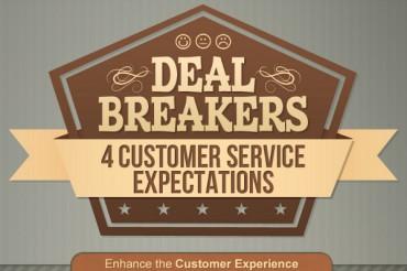 4 Fantastic Customer Experience Strategies