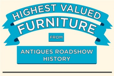 44 Furniture Industry Statistics and Trends