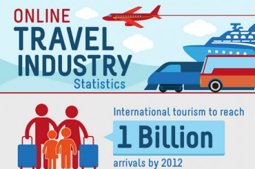 44 Leisure Industry Statistics and Trends