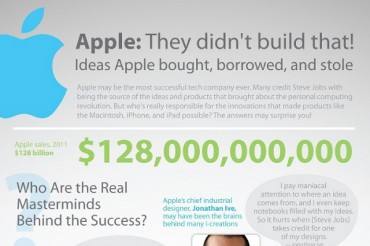 5 Apple Devices Made with Bought or Stolen Ideas