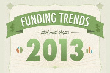 5 Future Venture Capital Trends