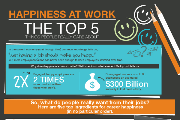 5 things that make employees really happy brandongaille ccuart Image collections