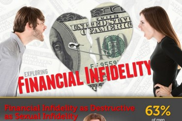 7 Shocking Statistics on Financial Infidelity in Marriage