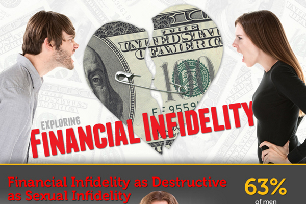 Image result for financial infidelity