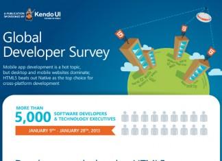 9 Developer Statistics and Trends on HTML5