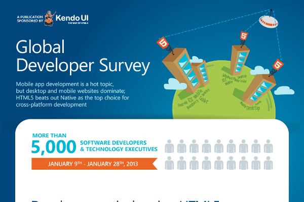 9 Developer Statistics and Trends on HTML5