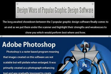 Adobe Photoshop vs. Illustrator vs. InDesign Comparison