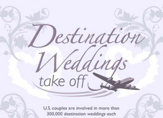 Average Cost of a Destination Wedding