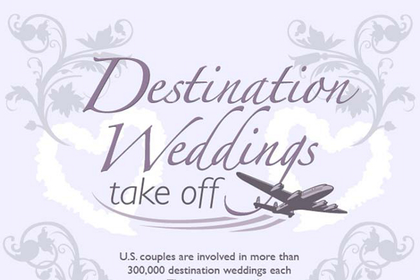 average cost of a destination wedding brandongaillecom