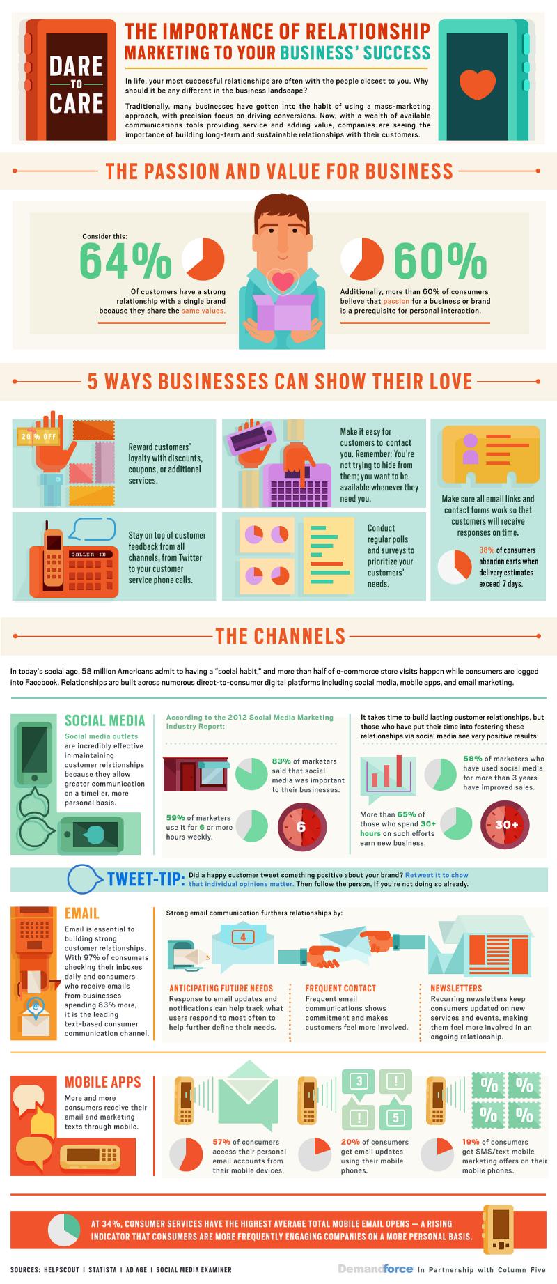 importance of customer relationship marketing