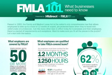 FMLA Requirements for Small Business