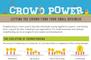 Guide to Crowd Sourced Funding