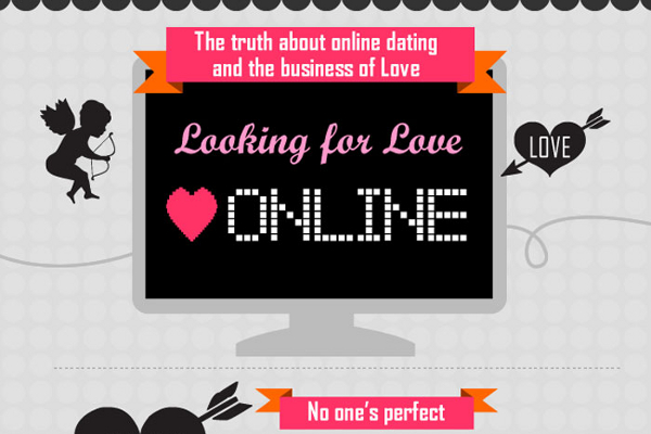 How many people in the world use online dating