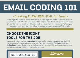How to Code HTML Emails