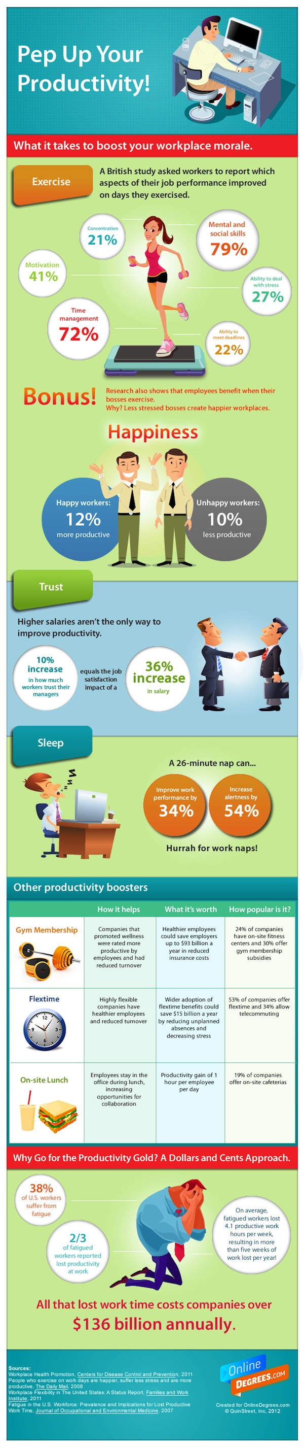 Increase Work Productivity