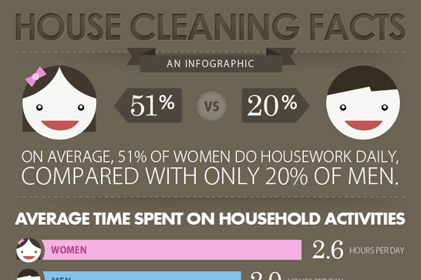 List of 37 Catchy House Cleaning Slogans | BrandonGaille.com