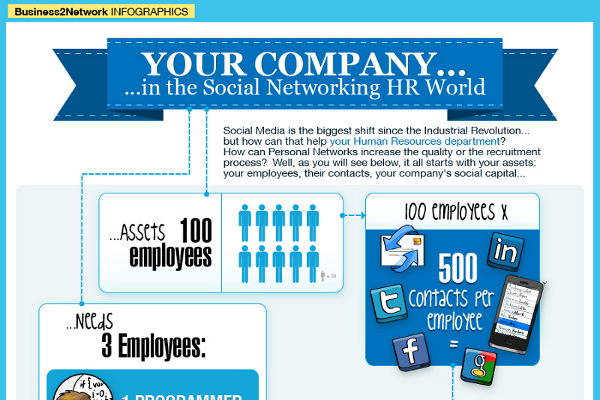 List of 50 Catchy Human Resources Slogans