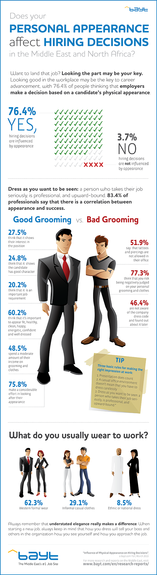 Male-Grooming-Tips