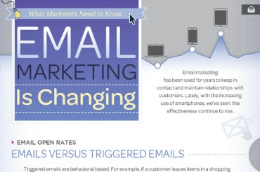 Mobile and Triggered Email Marketing Trends
