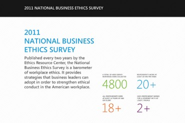 National Business Ethics Survey Questions Answered