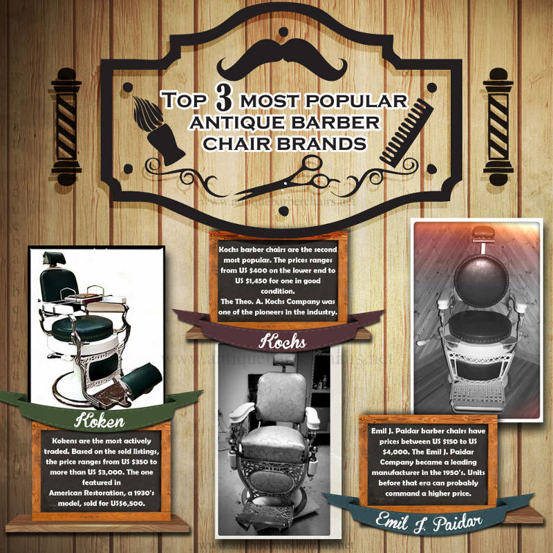 Popular Barber Chairs