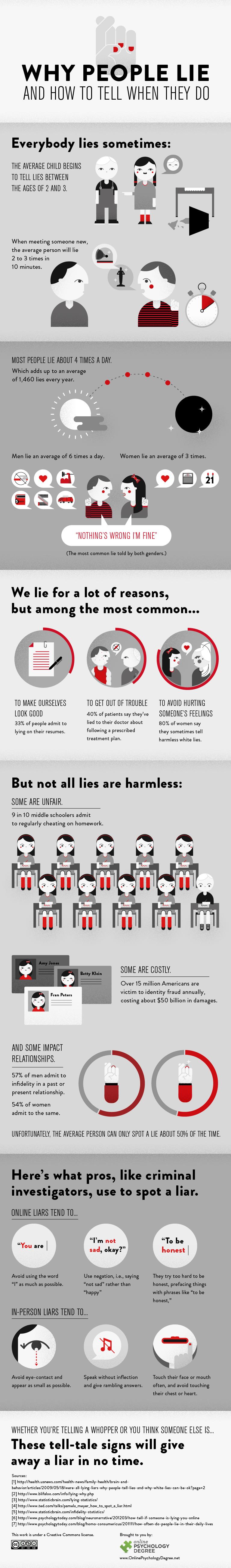 Reasons People Lie