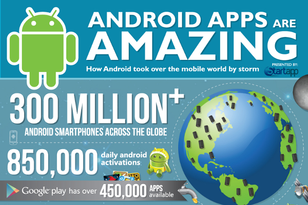 Top Ten Grossing Android Apps