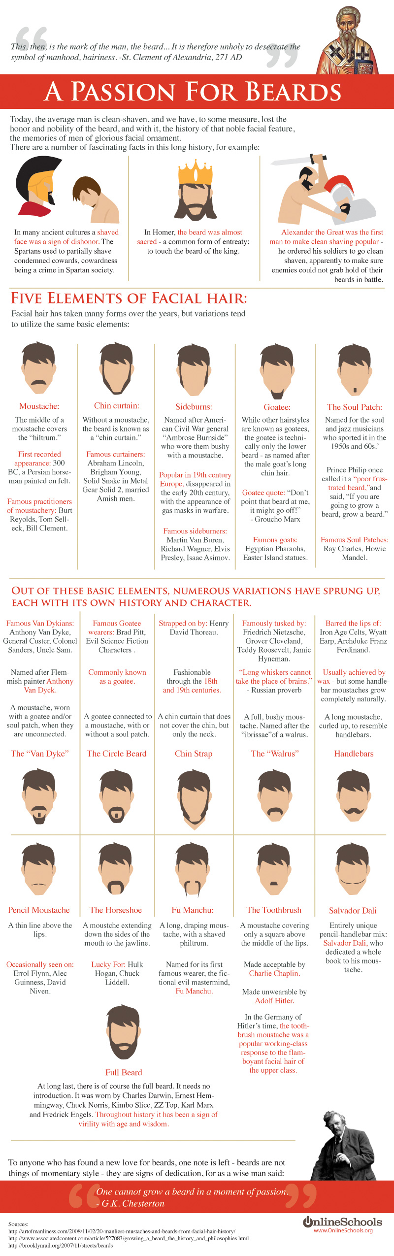 Types of Beard Styles The 16 Different Types of Beard Styles