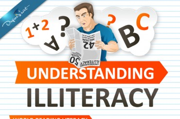 US Literacy Rate and Illiteracy Statistics