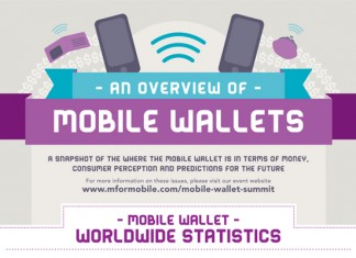 What is a Mobile Digital Wallet