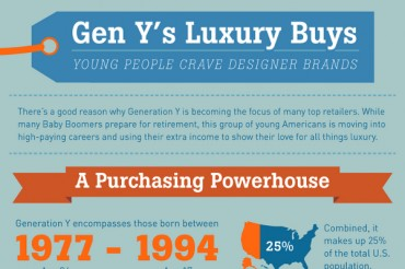 Why Generation Y Loves Luxury Brands