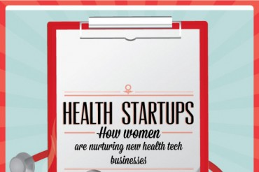 Women and Health Tech Startups