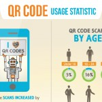 10 Ways Businesses Use QR Codes