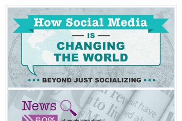 12 Ways Social Media is Changing the World