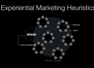 14 Great Experiential Marketing Examples