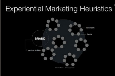 14 Great Experimental Marketing Examples