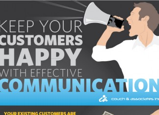 14 Vital Customer Communication Skills
