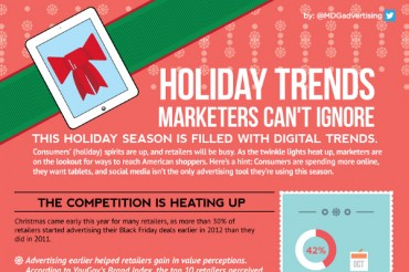 16 Online Holiday Shopping Trends and Statistics