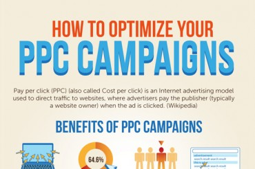 20 Ways to Optimize a PPC Campaign