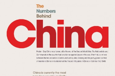 21 Immense China Export Statistics