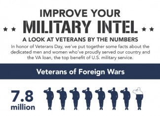 30 Good Veterans Day Slogans and Taglines