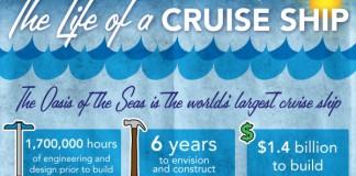 30 Great Bon Voyage Messages