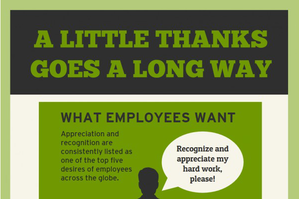 Employee Appreciation Quotes Interesting 33 Employee Appreciation Messages  Brandongaille