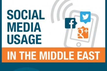 31 Middle East Social Media Usage Statistics