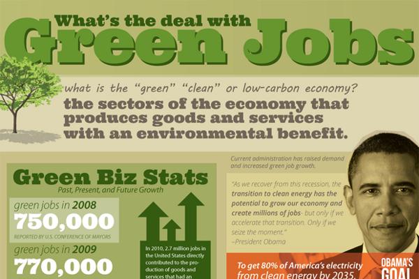 33 Great Green Company Names