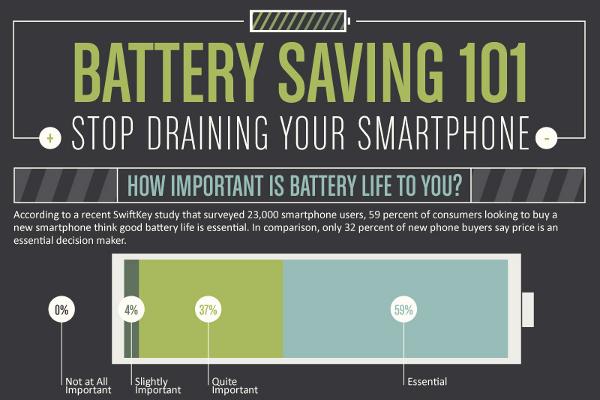 35 Catchy Battery Company Names - BrandonGaille.com